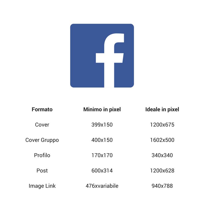 Ritaglio Facebook