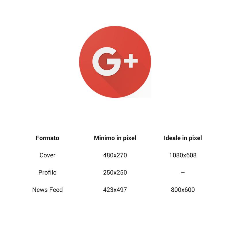 Ritaglio Google Plus