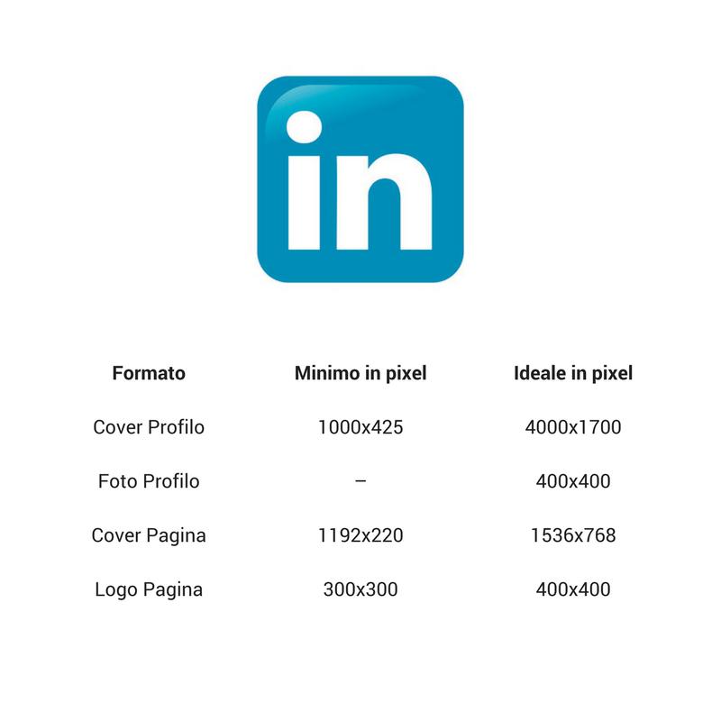 Ritaglio LinkedIn