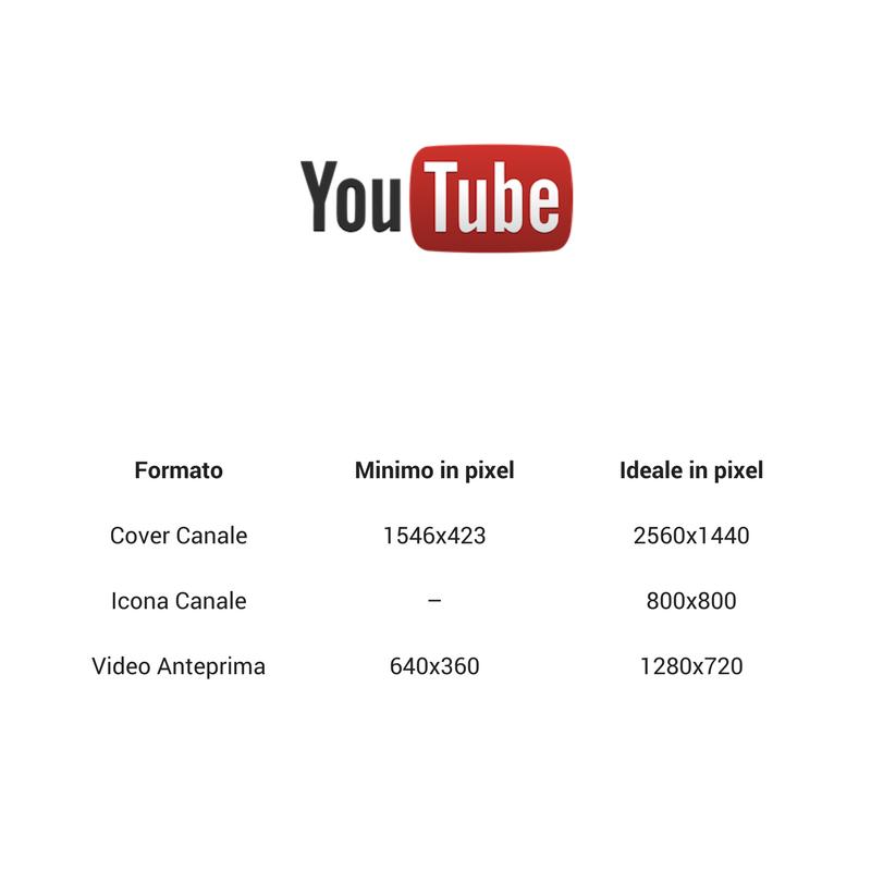 Ritaglio YouTube
