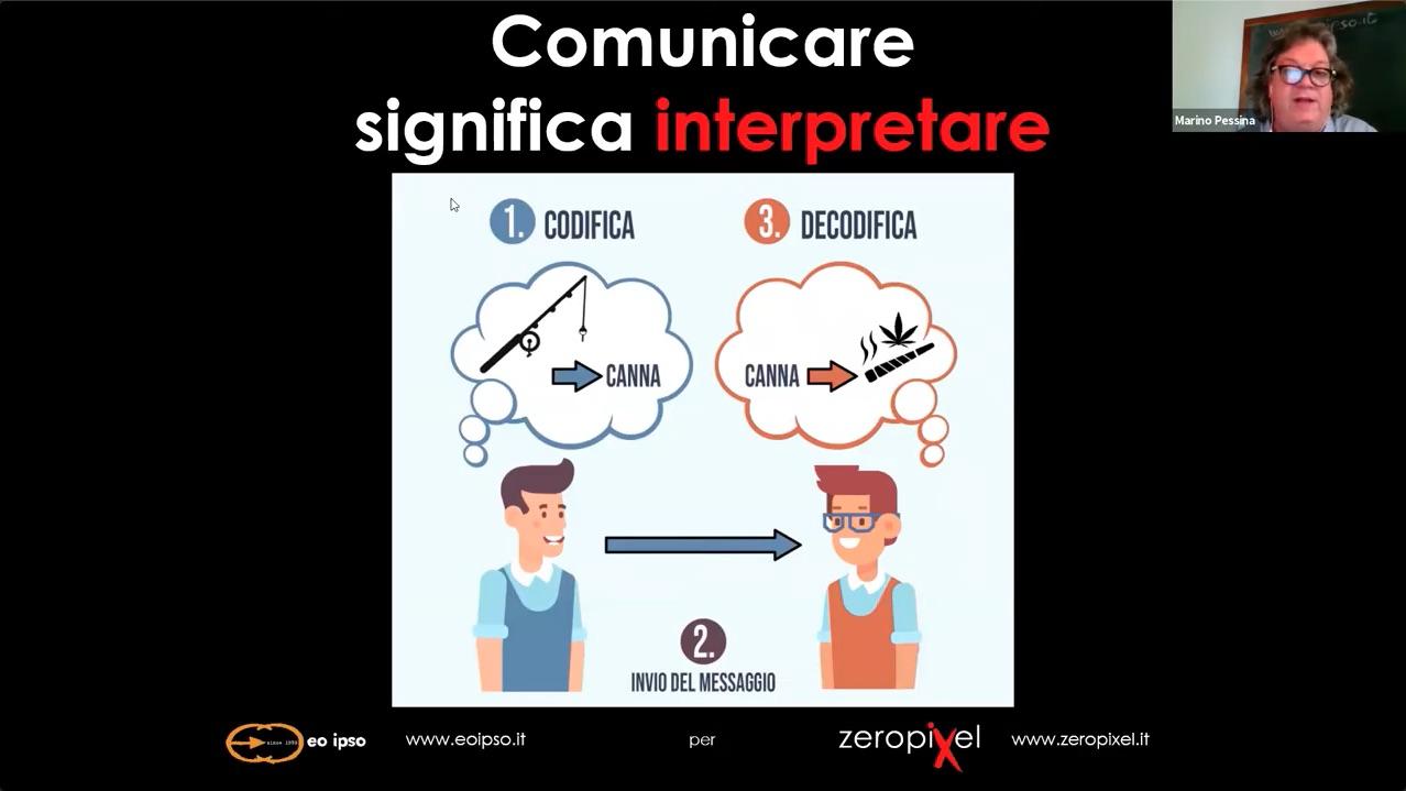 comunicazione fai-da-te