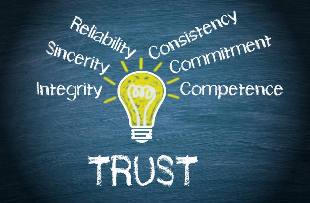 fiducia brand caratteristiche