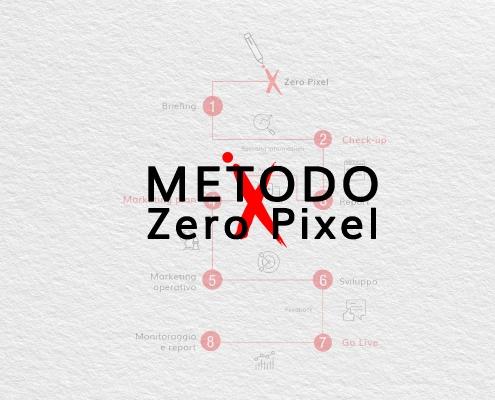 metodo-zero-pixel